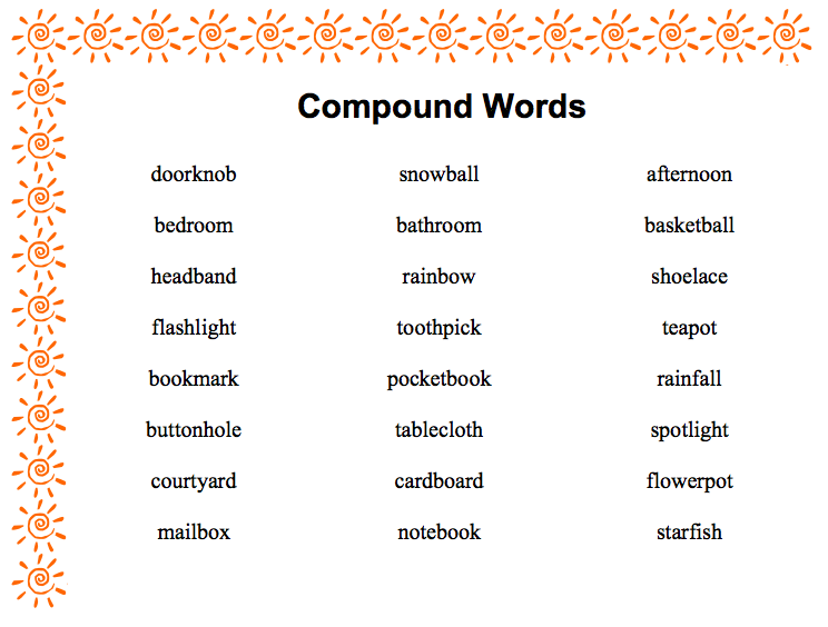 Grammar-Let's Learn about Compound Words - Teacher Princess